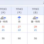 3日連続での天気ネタ....