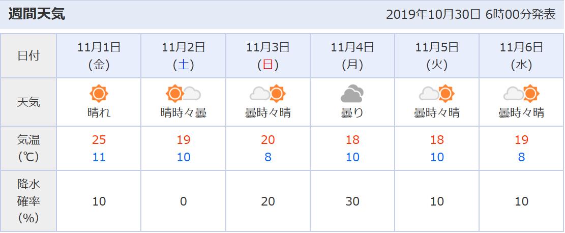 令和元年の10月に望むもの。