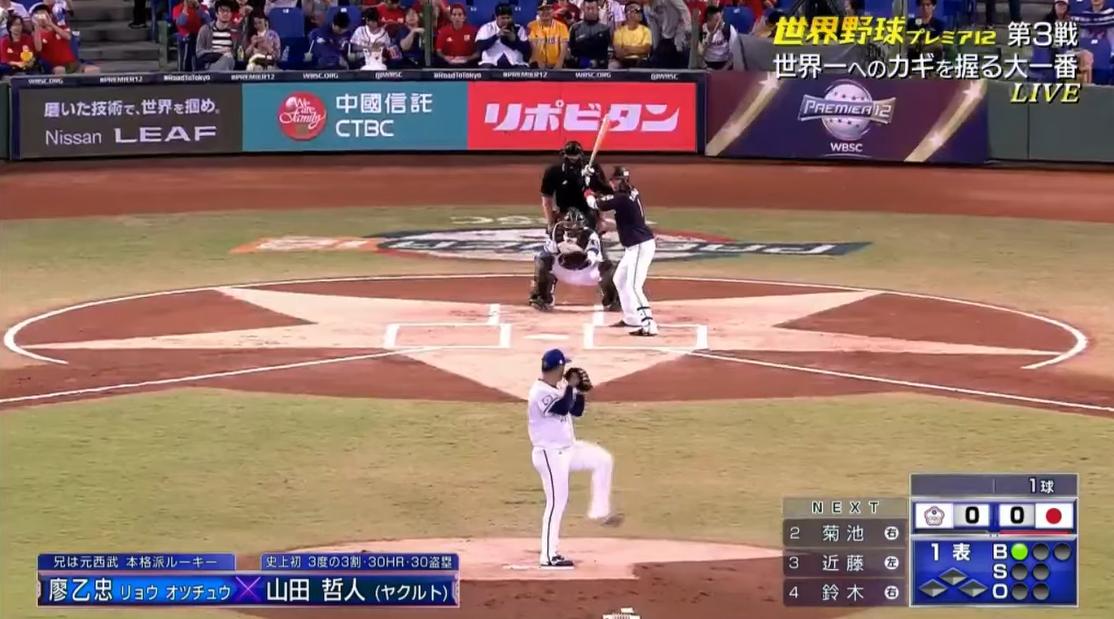2019プレミア12:1次ラウンド;日本VS台湾
