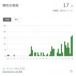 東京がロックアウト?