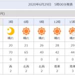 玉村町や伊勢崎市へポスティングしに行って参ります。