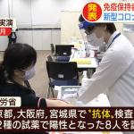 新型コロナウイルスに対して人類は着々と抗う術を見出しているのです。