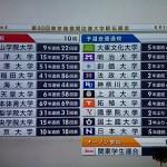 箱根駅伝2017・スタート!