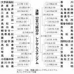 第100回全国高等学校野球選手権記念大会:香川県