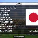 アジア杯グループF第3節 【日本VSウズベキスタン】の野放図な独り言