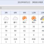 日本全土が令和初、夏の到来☀