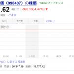 ついに日経平均株価が、2万円の大台を割りましたね....