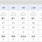高崎市と栃木県佐野市へポスティング行きます!