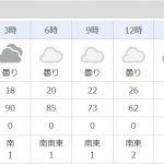 それでも本日も大泉町と伊勢崎市へポスティング行って参ります!