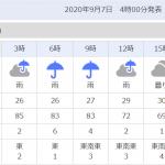 午前4時の段階での台風10号は!