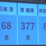 自民党出来レースの総裁選からの菅新総理誕生!
