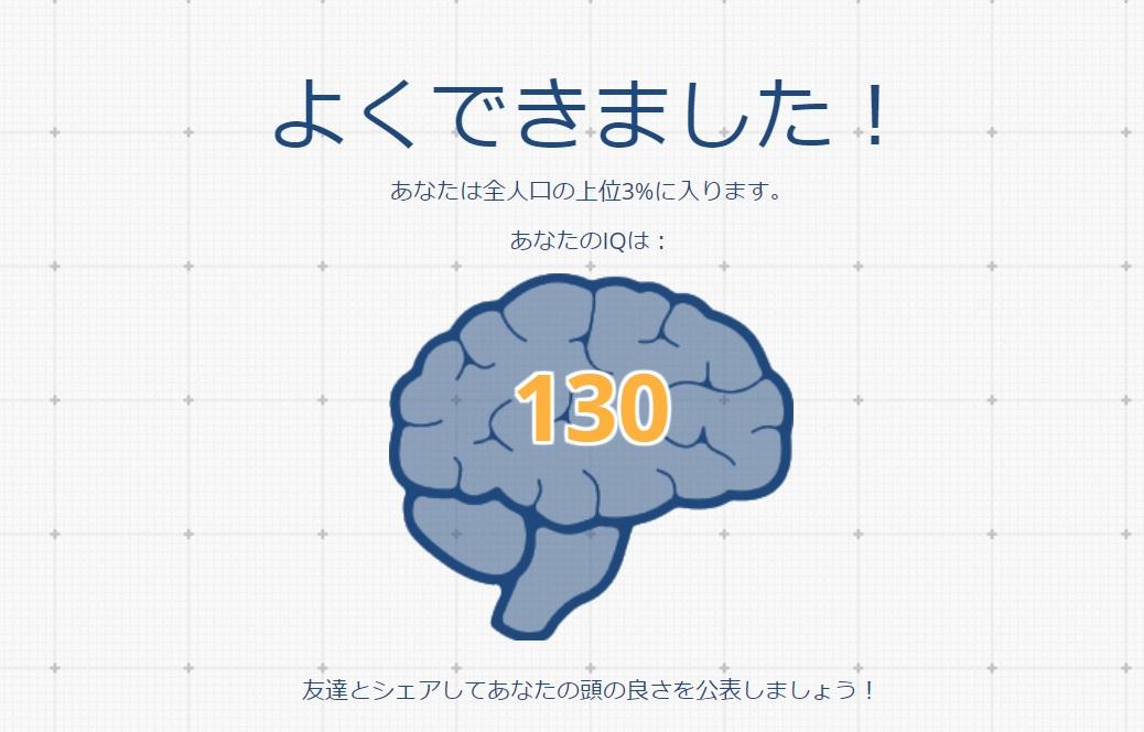 IQ130って高いの?